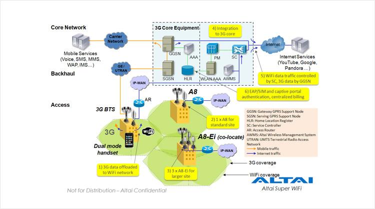solution-telecomm_10